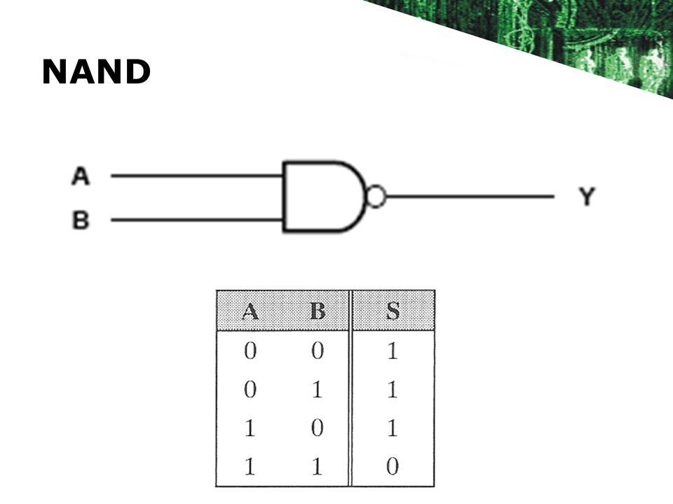 Latch com NAND