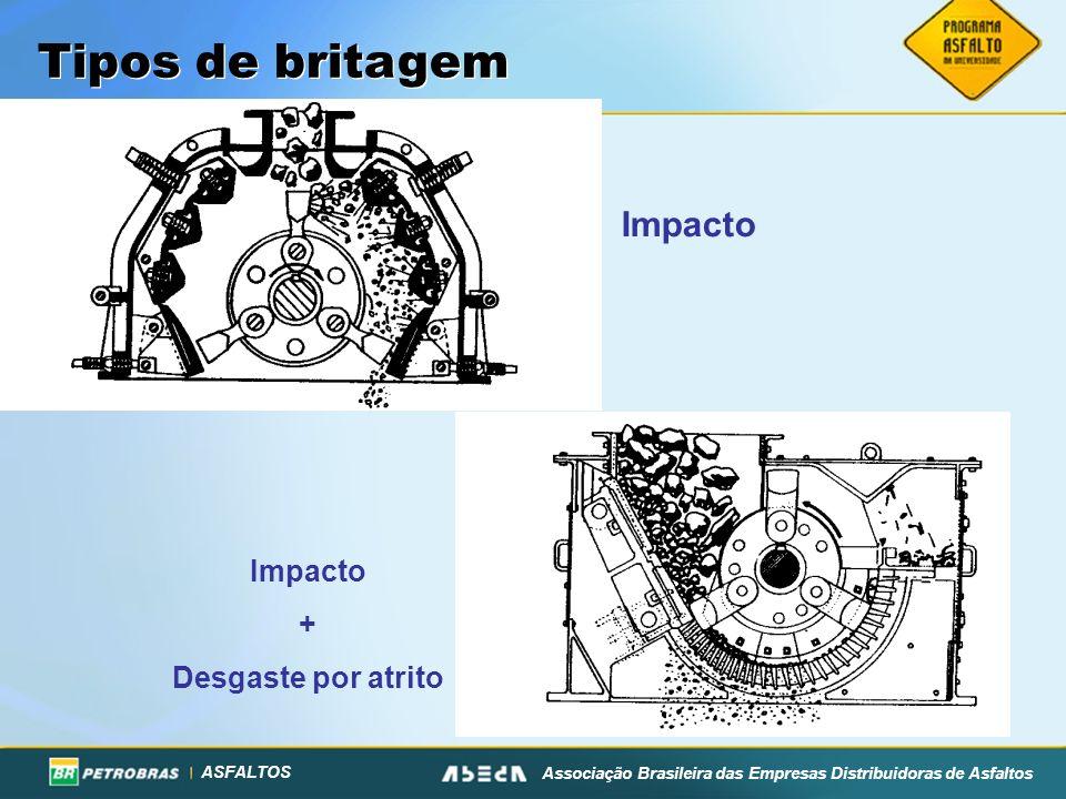 ASFALTOS Associação Brasileira das Empresas Distribuidoras de Asfaltos Impacto + Desgaste por atrito Tipos de britagem