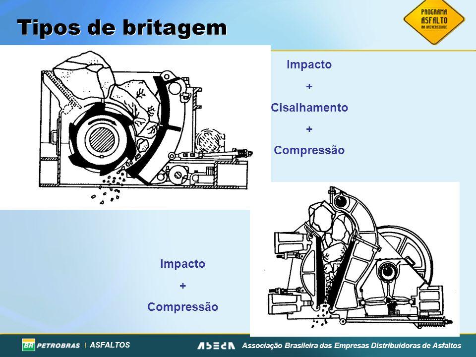 ASFALTOS Associação Brasileira das Empresas Distribuidoras de Asfaltos Impacto + Cisalhamento + Compressão Impacto + Compressão Tipos de britagem