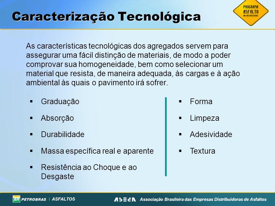ASFALTOS Associação Brasileira das Empresas Distribuidoras de Asfaltos Caracterização Tecnológica As características tecnológicas dos agregados servem