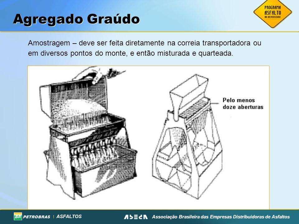 ASFALTOS Associação Brasileira das Empresas Distribuidoras de Asfaltos Agregado Graúdo Amostragem – deve ser feita diretamente na correia transportado