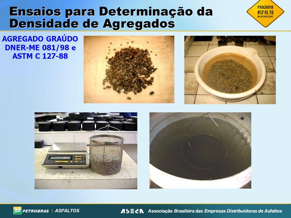 ASFALTOS Associação Brasileira das Empresas Distribuidoras de Asfaltos AGREGADO GRAÚDO DNER-ME 081/98 e ASTM C 127-88 Ensaios para Determinação da Den