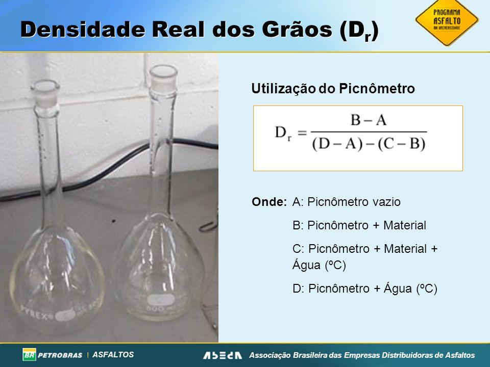 ASFALTOS Associação Brasileira das Empresas Distribuidoras de Asfaltos Densidade Real dos Grãos (D r ) Utilização do Picnômetro Onde:A: Picnômetro vaz