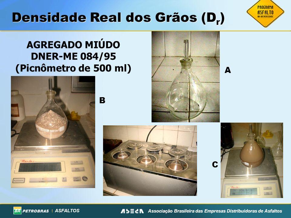 ASFALTOS Associação Brasileira das Empresas Distribuidoras de Asfaltos AGREGADO MIÚDO DNER-ME 084/95 (Picnômetro de 500 ml) Densidade Real dos Grãos (