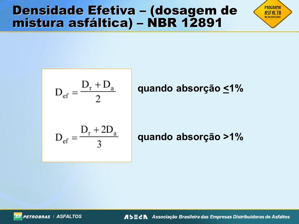 ASFALTOS Associação Brasileira das Empresas Distribuidoras de Asfaltos Densidade Efetiva – (dosagem de mistura asfáltica) – NBR 12891 quando absorção