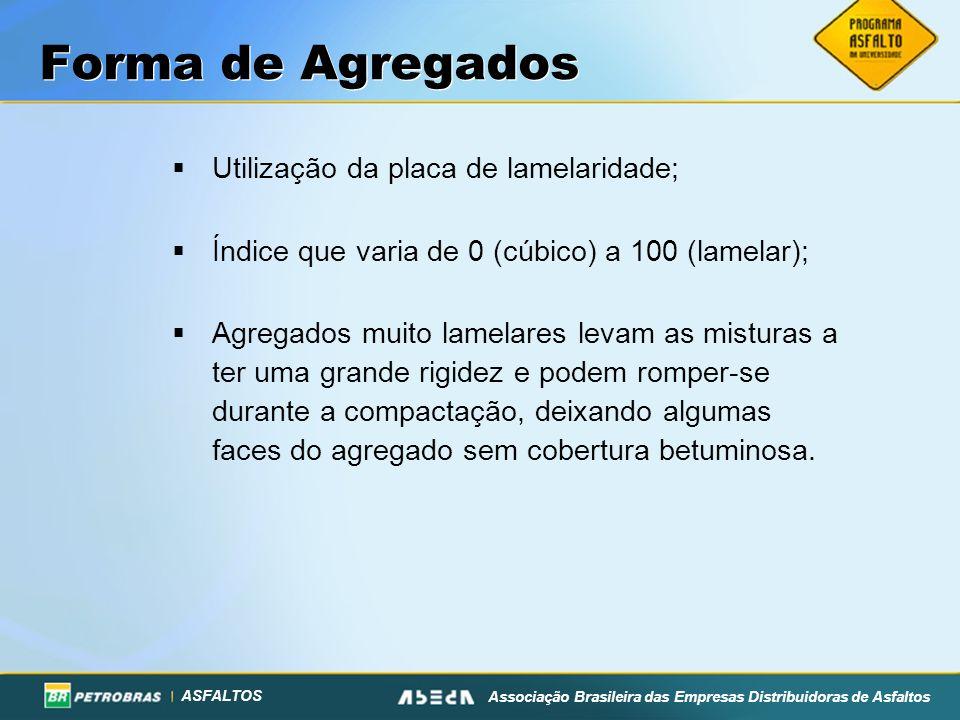 ASFALTOS Associação Brasileira das Empresas Distribuidoras de Asfaltos Utilização da placa de lamelaridade; Índice que varia de 0 (cúbico) a 100 (lame