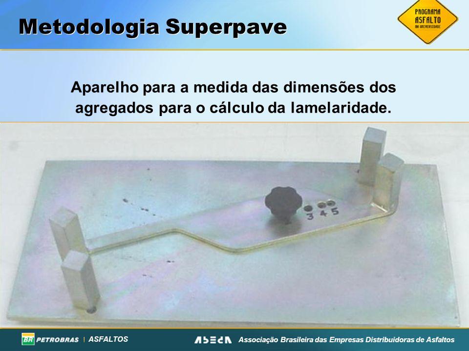 ASFALTOS Associação Brasileira das Empresas Distribuidoras de Asfaltos Aparelho para a medida das dimensões dos agregados para o cálculo da lamelarida