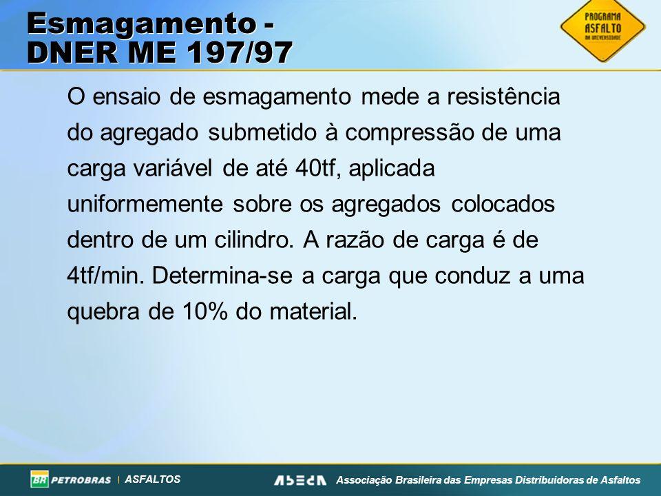 ASFALTOS Associação Brasileira das Empresas Distribuidoras de Asfaltos O ensaio de esmagamento mede a resistência do agregado submetido à compressão d