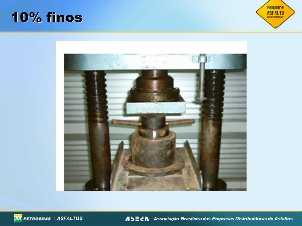 ASFALTOS Associação Brasileira das Empresas Distribuidoras de Asfaltos 10% finos