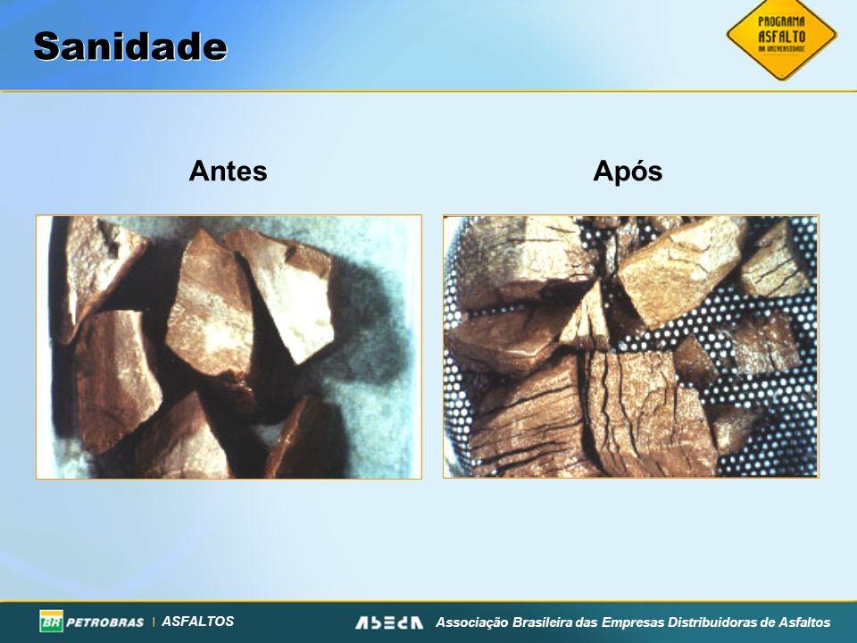 ASFALTOS Associação Brasileira das Empresas Distribuidoras de Asfaltos Sanidade ApósAntes