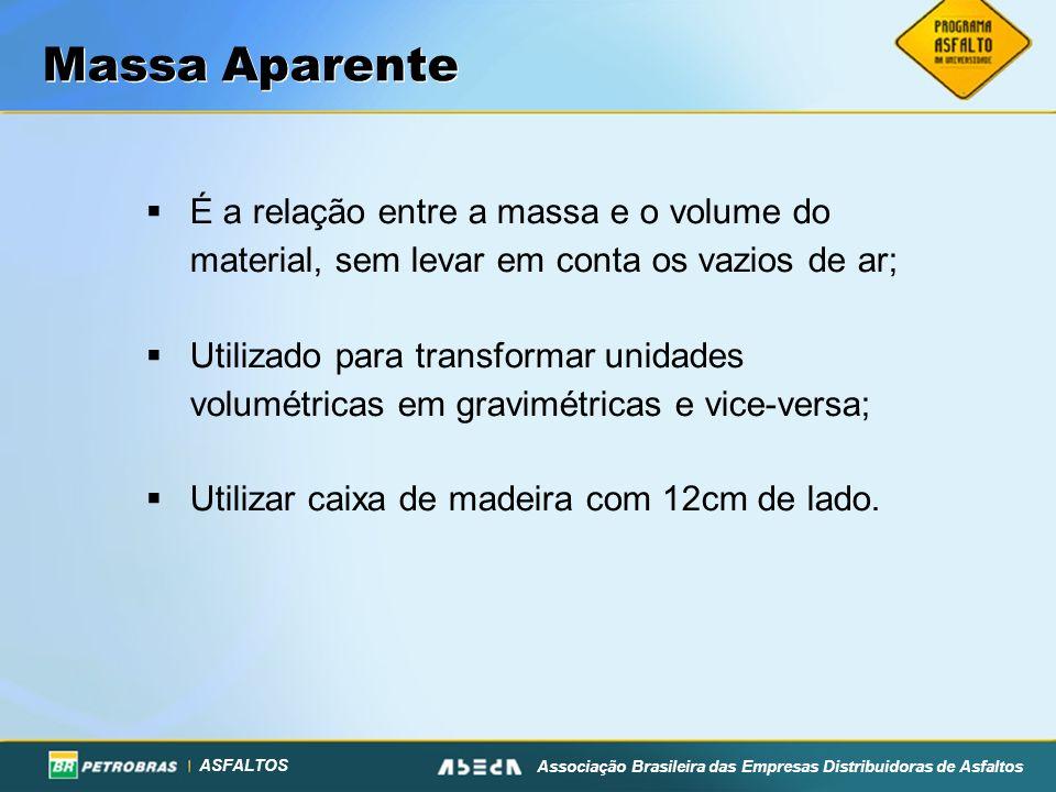 ASFALTOS Associação Brasileira das Empresas Distribuidoras de Asfaltos Massa Aparente É a relação entre a massa e o volume do material, sem levar em c