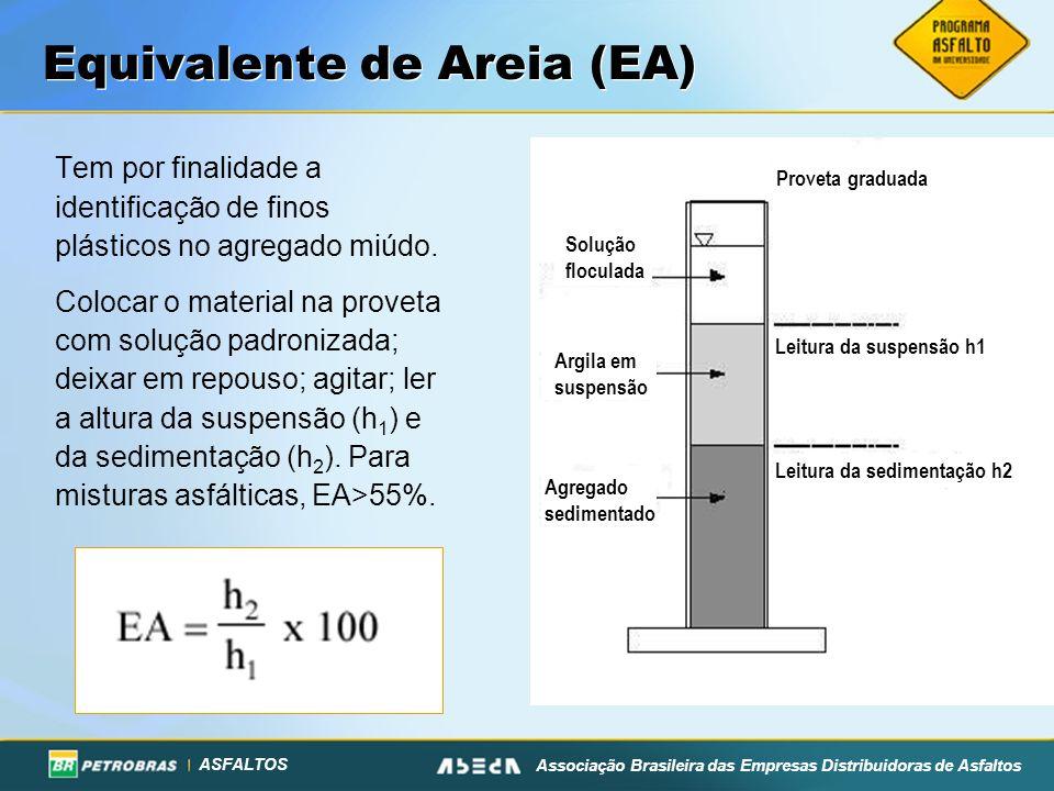 ASFALTOS Associação Brasileira das Empresas Distribuidoras de Asfaltos Equivalente de Areia (EA) Tem por finalidade a identificação de finos plásticos