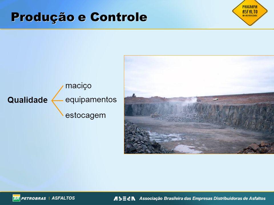 ASFALTOS Associação Brasileira das Empresas Distribuidoras de Asfaltos Produção e Controle Qualidade equipamentos estocagem maciço