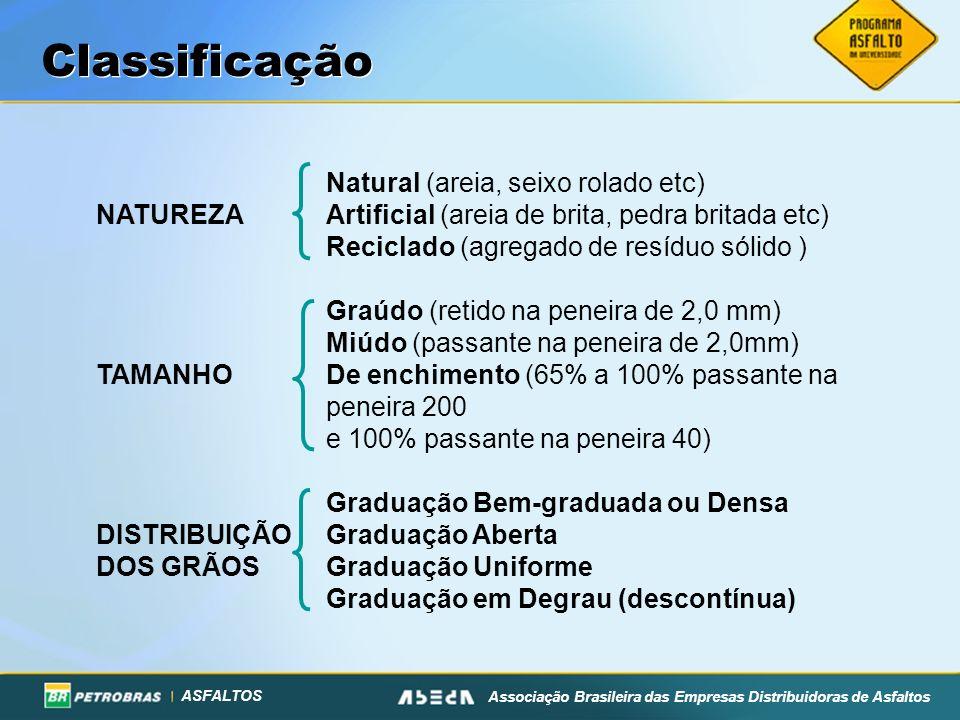 ASFALTOS Associação Brasileira das Empresas Distribuidoras de Asfaltos Classificação Natural (areia, seixo rolado etc) NATUREZAArtificial (areia de br