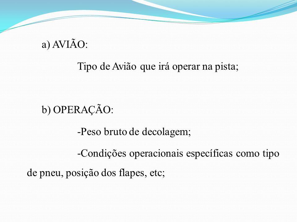a) AVIÃO: Tipo de Avião que irá operar na pista; b) OPERAÇÃO: -Peso bruto de decolagem; -Condições operacionais específicas como tipo de pneu, posição