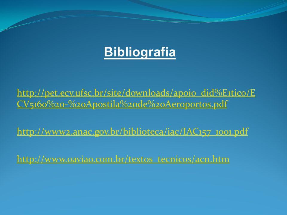 Bibliografia http://pet.ecv.ufsc.br/site/downloads/apoio_did%E1tico/E CV5160%20-%20Apostila%20de%20Aeroportos.pdf http://www2.anac.gov.br/biblioteca/i