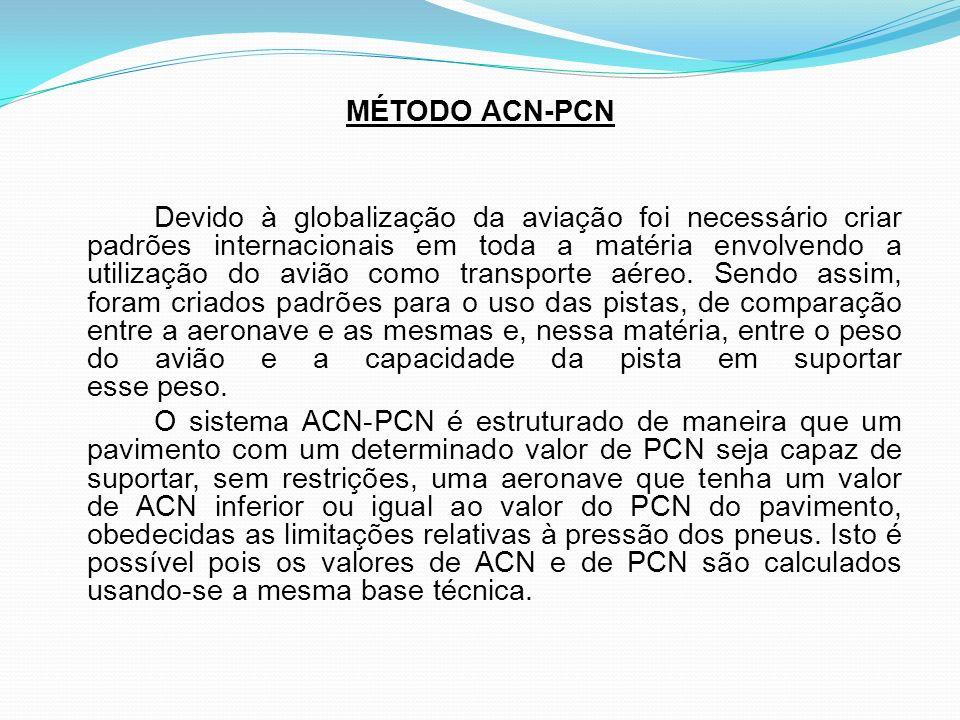 MÉTODO ACN-PCN Devido à globalização da aviação foi necessário criar padrões internacionais em toda a matéria envolvendo a utilização do avião como tr