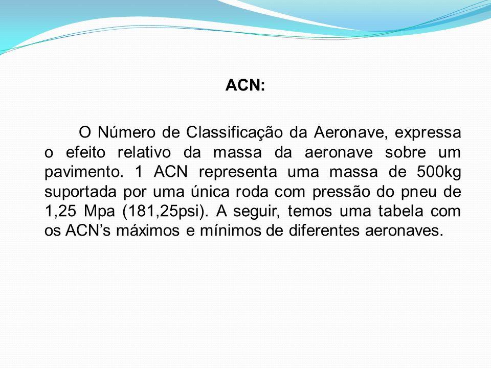 ACN: O Número de Classificação da Aeronave, expressa o efeito relativo da massa da aeronave sobre um pavimento. 1 ACN representa uma massa de 500kg su