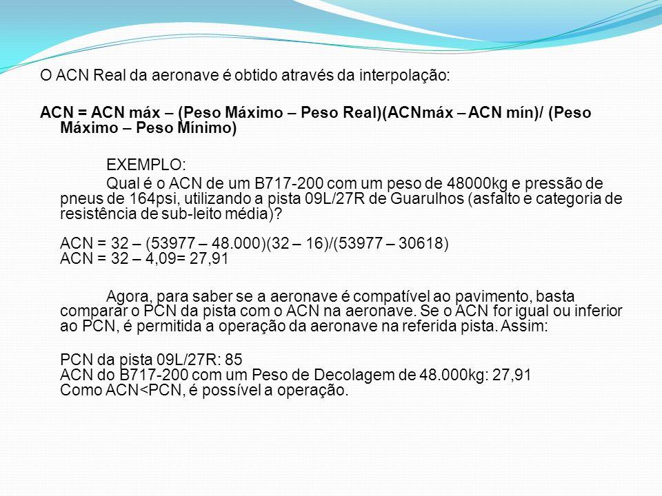 O ACN Real da aeronave é obtido através da interpolação: ACN = ACN máx – (Peso Máximo – Peso Real)(ACNmáx – ACN mín)/ (Peso Máximo – Peso Mínimo) EXEM