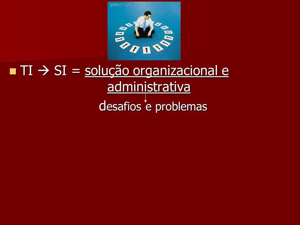 TI SI = solução organizacional e administrativa TI SI = solução organizacional e administrativa d esafios e problemas