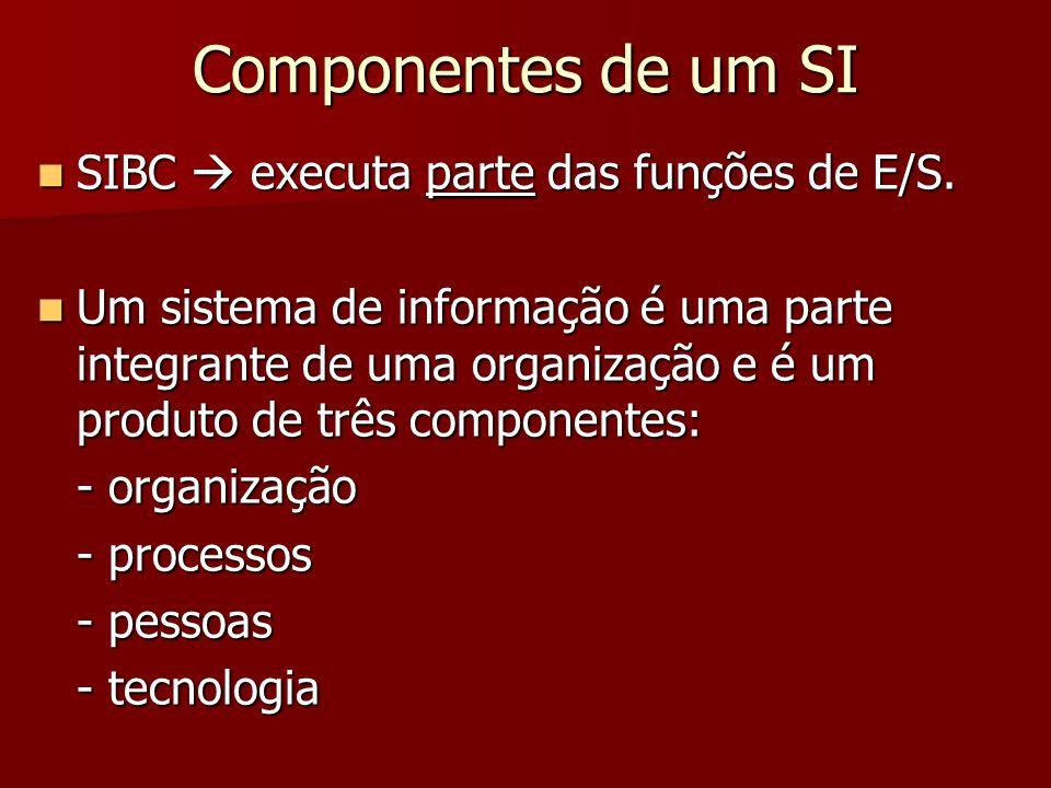 Componentes de um SI SIBC executa parte das funções de E/S. SIBC executa parte das funções de E/S. Um sistema de informação é uma parte integrante de