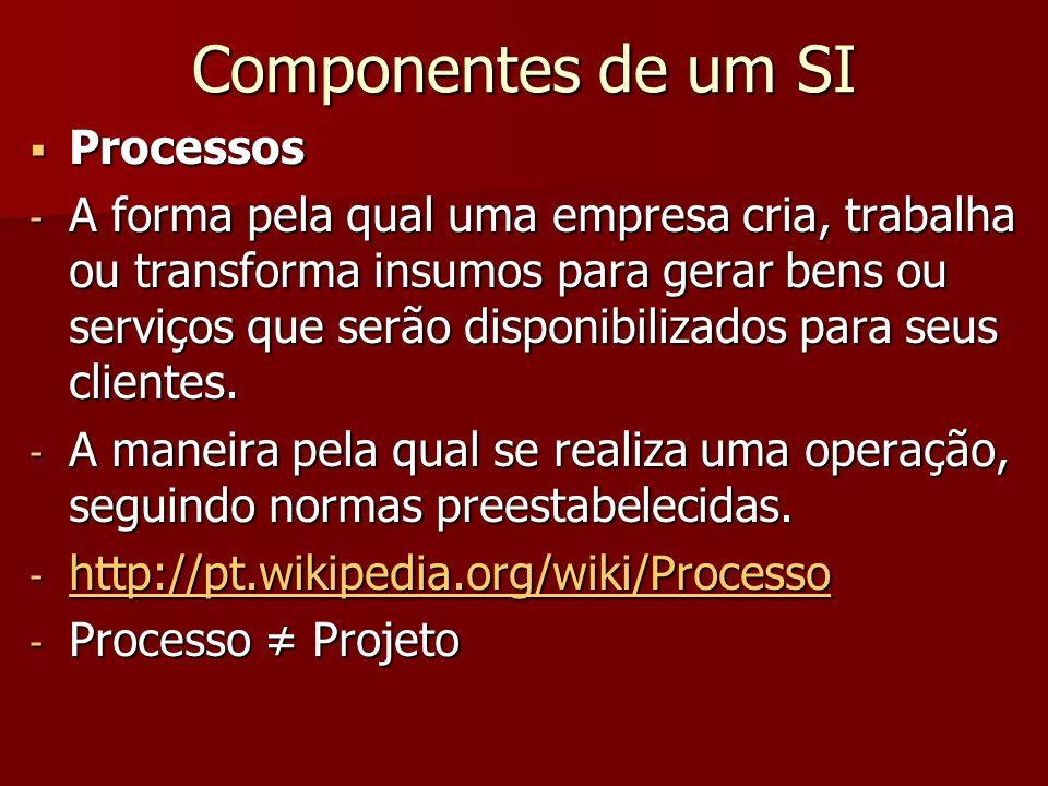 Componentes de um SI Processos Processos Entradas Saídas - Até mesmo o computador ao processar entradas, e gerar saídas, utiliza a palavra PROCESSO.