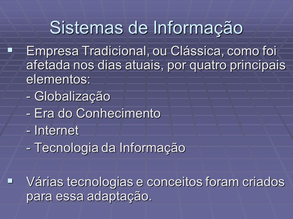 Sistemas de Informação Empresa Tradicional, ou Clássica, como foi afetada nos dias atuais, por quatro principais elementos: Empresa Tradicional, ou Cl