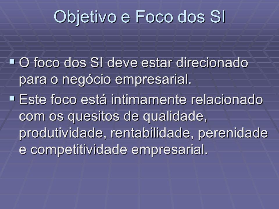 Objetivo e Foco dos SI O foco dos SI deve estar direcionado para o negócio empresarial. O foco dos SI deve estar direcionado para o negócio empresaria