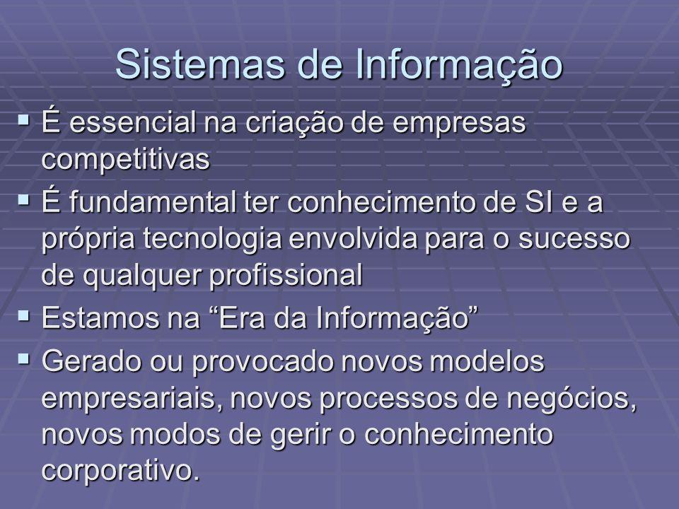 Sistemas de Informação É essencial na criação de empresas competitivas É essencial na criação de empresas competitivas É fundamental ter conhecimento
