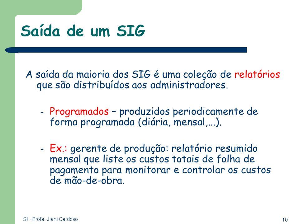 10 SI - Profa. Jiani Cardoso Saída de um SIG A saída da maioria dos SIG é uma coleção de relatórios que são distribuídos aos administradores. – Progra