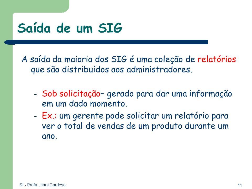 11 SI - Profa. Jiani Cardoso Saída de um SIG A saída da maioria dos SIG é uma coleção de relatórios que são distribuídos aos administradores. – Sob so