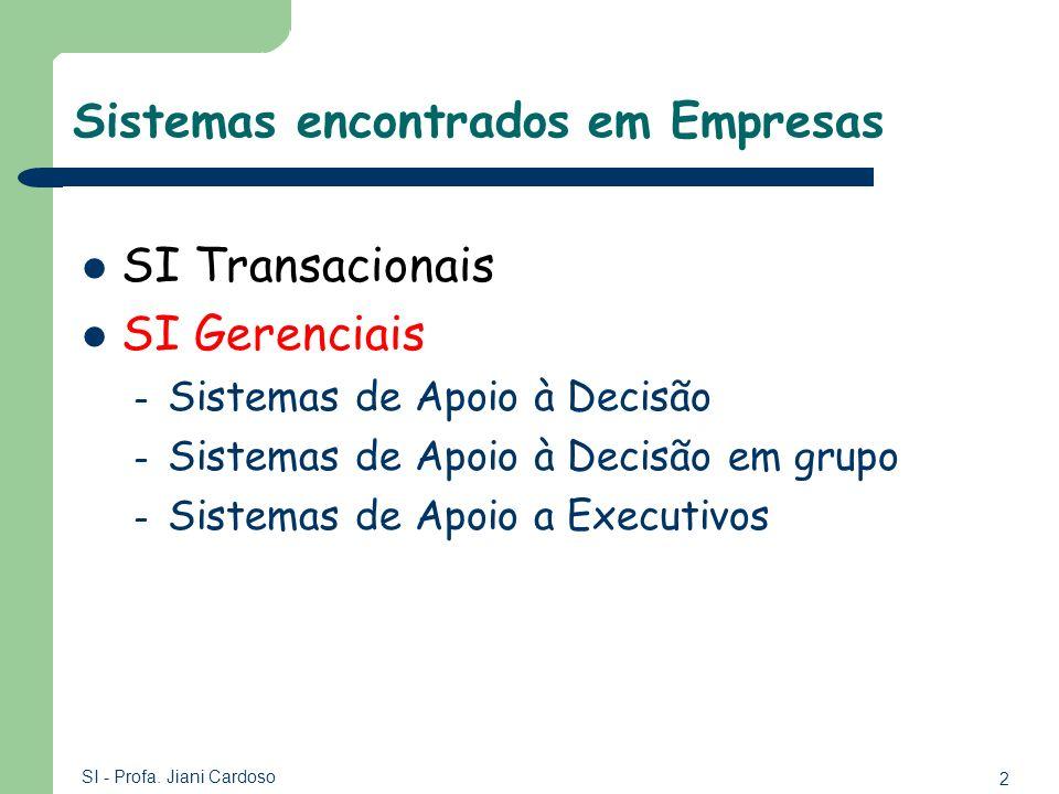 2 SI - Profa. Jiani Cardoso Sistemas encontrados em Empresas SI Transacionais SI Gerenciais – Sistemas de Apoio à Decisão – Sistemas de Apoio à Decisã