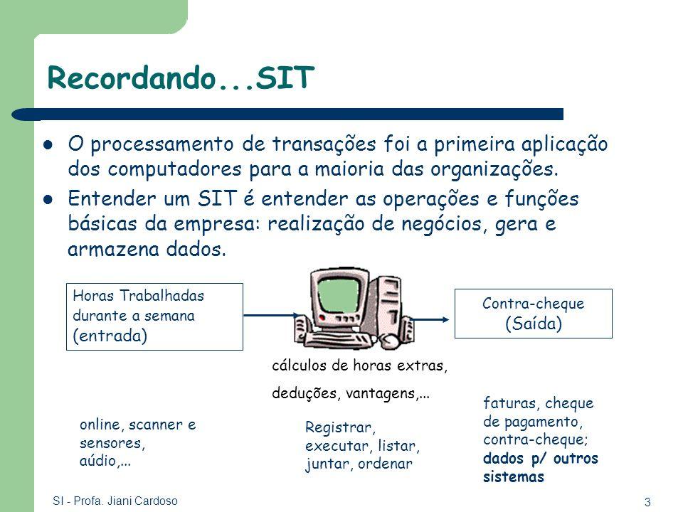 3 SI - Profa. Jiani Cardoso Recordando...SIT O processamento de transações foi a primeira aplicação dos computadores para a maioria das organizações.