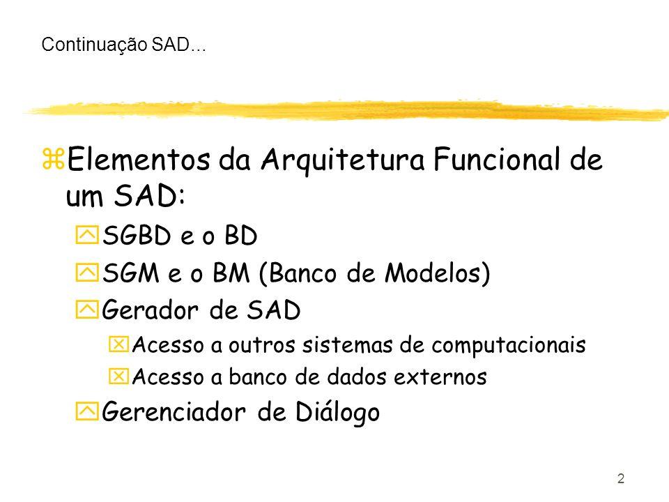 2 zElementos da Arquitetura Funcional de um SAD: ySGBD e o BD ySGM e o BM (Banco de Modelos) yGerador de SAD xAcesso a outros sistemas de computaciona