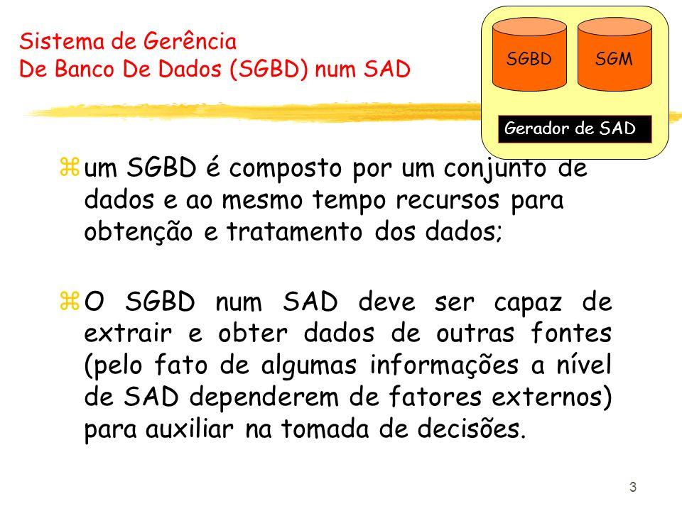 3 zum SGBD é composto por um conjunto de dados e ao mesmo tempo recursos para obtenção e tratamento dos dados; zO SGBD num SAD deve ser capaz de extra