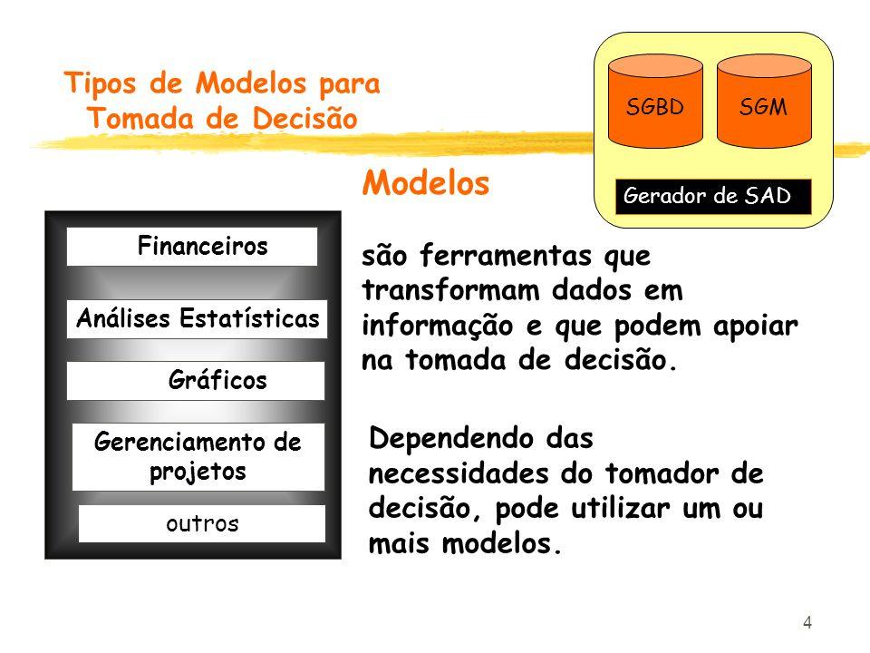 4 Modelos são ferramentas que transformam dados em informação e que podem apoiar na tomada de decisão. Financeiros Análises Estatísticas Gráficos Gere