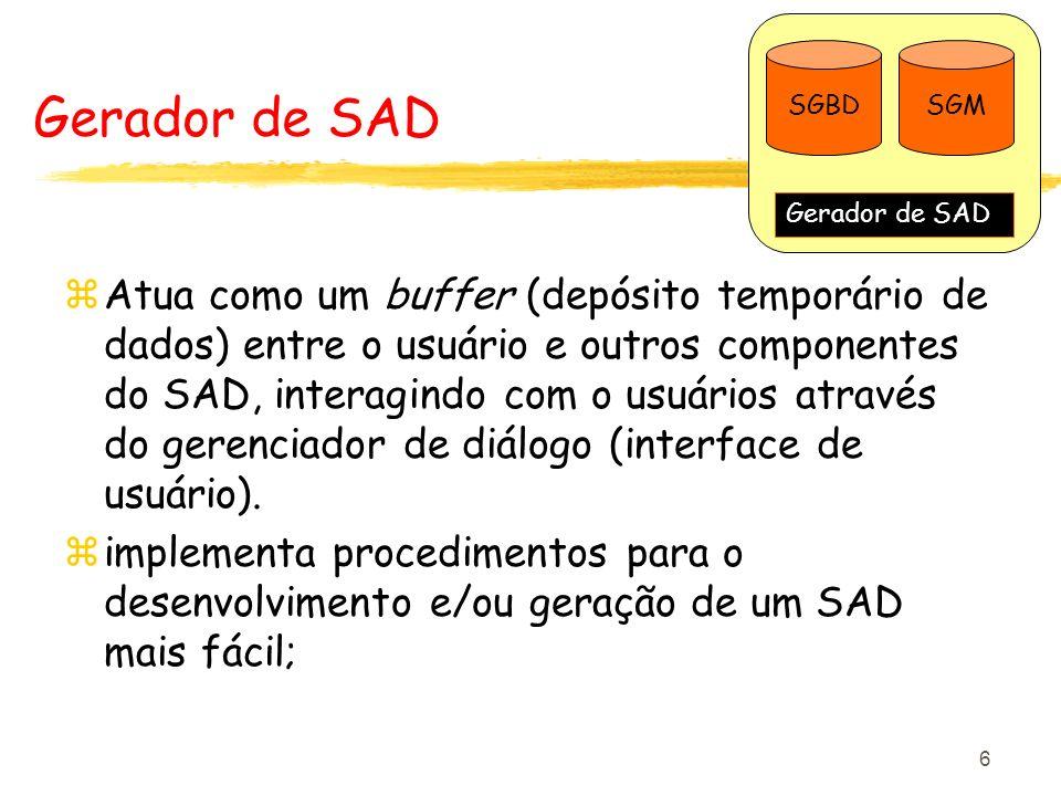 6 Gerador de SAD zAtua como um buffer (depósito temporário de dados) entre o usuário e outros componentes do SAD, interagindo com o usuários através d