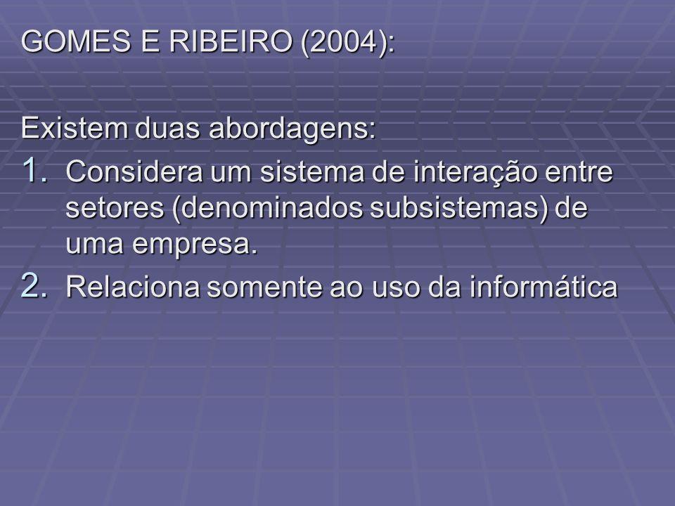 GOMES E RIBEIRO (2004): Existem duas abordagens: 1. Considera um sistema de interação entre setores (denominados subsistemas) de uma empresa. 2. Relac