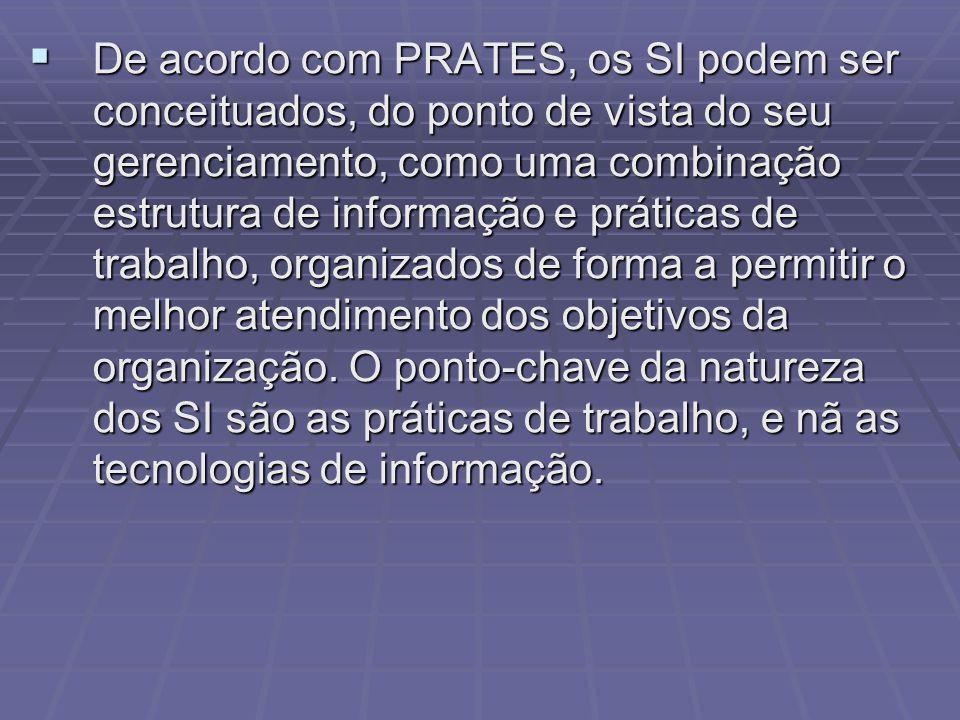 De acordo com PRATES, os SI podem ser conceituados, do ponto de vista do seu gerenciamento, como uma combinação estrutura de informação e práticas de