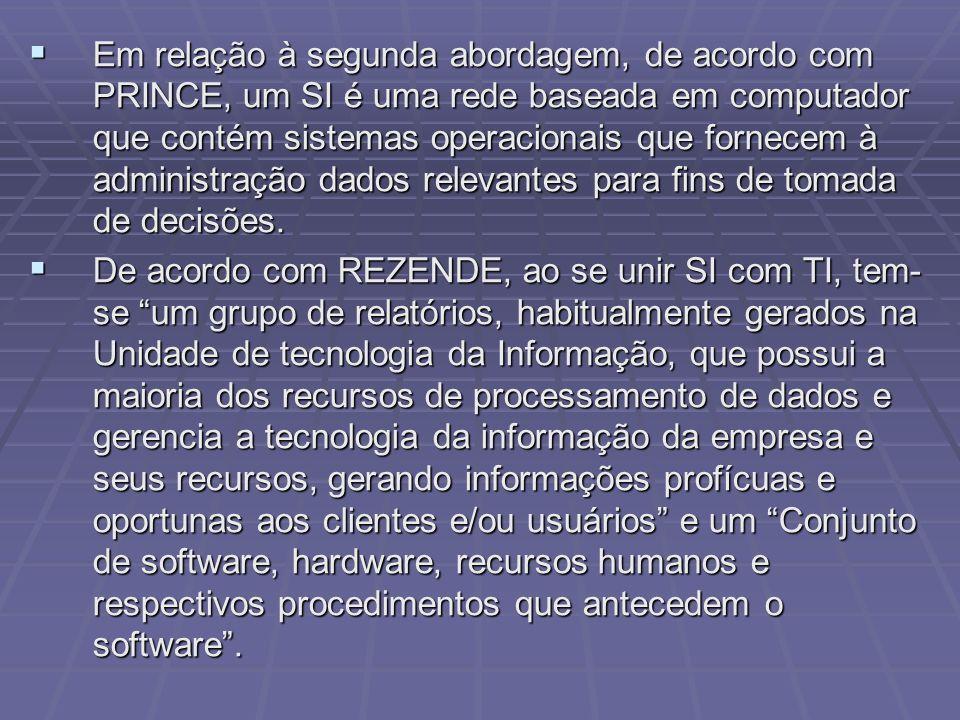 Em relação à segunda abordagem, de acordo com PRINCE, um SI é uma rede baseada em computador que contém sistemas operacionais que fornecem à administr