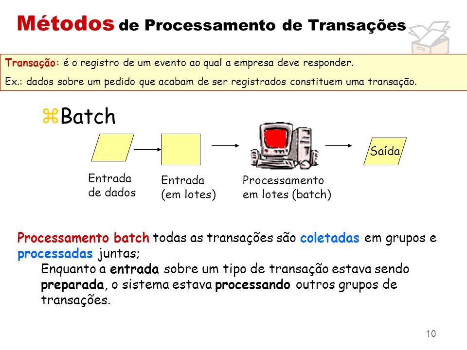 10 Métodos de Processamento de Transações zBatch Saída Entrada de dados Entrada (em lotes) Processamento em lotes (batch) Transação: é o registro de u