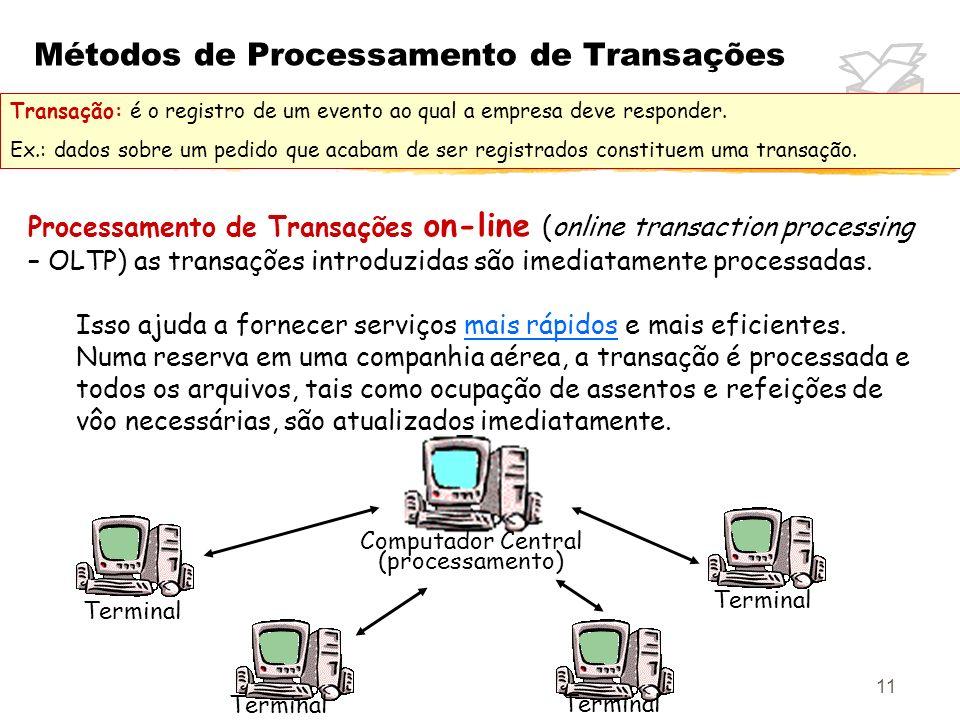 11 Métodos de Processamento de Transações Terminal Computador Central (processamento) Transação: é o registro de um evento ao qual a empresa deve resp