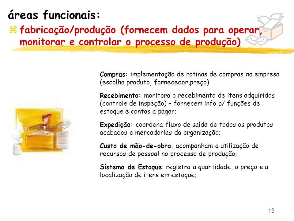 13 zfabricação/produção (fornecem dados para operar, monitorar e controlar o processo de produção) áreas funcionais: Compras: implementação de rotinas