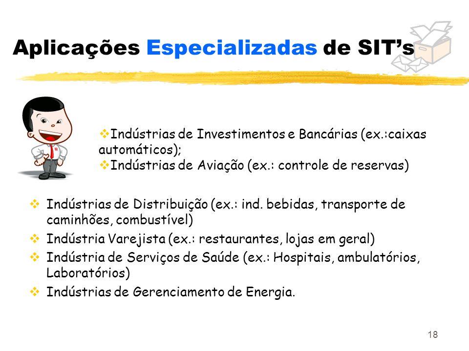 18 Aplicações Especializadas de SITs Indústrias de Distribuição (ex.: ind. bebidas, transporte de caminhões, combustível) Indústria Varejista (ex.: re