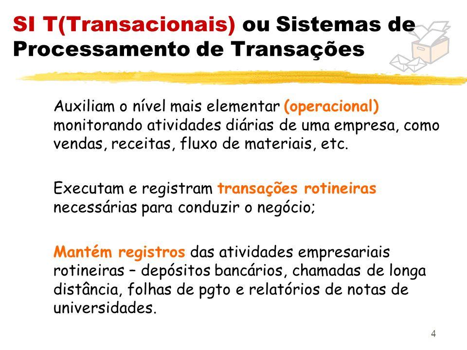 4 SI T(Transacionais) ou Sistemas de Processamento de Transações Auxiliam o nível mais elementar (operacional) monitorando atividades diárias de uma e