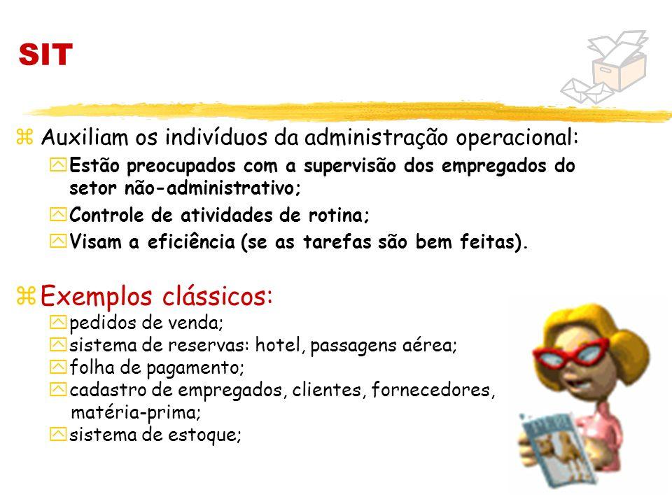5 zAuxiliam os indivíduos da administração operacional: yEstão preocupados com a supervisão dos empregados do setor não-administrativo; yControle de a