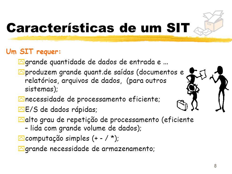 8 Características de um SIT Um SIT requer: ygrande quantidade de dados de entrada e... yproduzem grande quant.de saídas (documentos e relatórios, arqu
