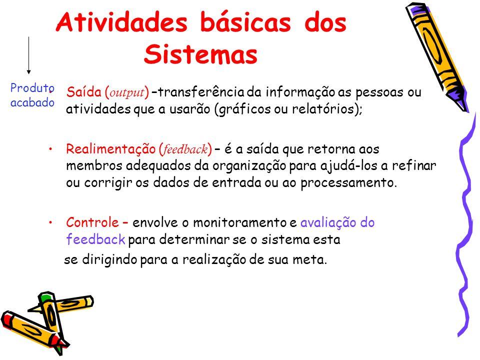 Atividades básicas dos Sistemas Saída ( output ) –transferência da informação as pessoas ou atividades que a usarão (gráficos ou relatórios); Realimen