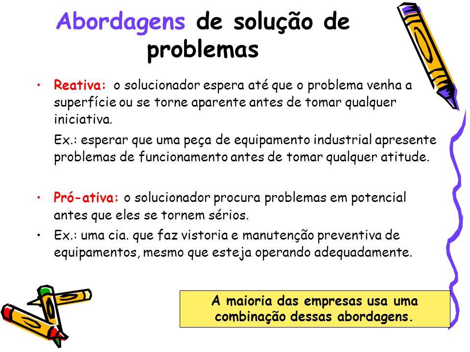 Abordagens de solução de problemas Reativa: o solucionador espera até que o problema venha a superfície ou se torne aparente antes de tomar qualquer i