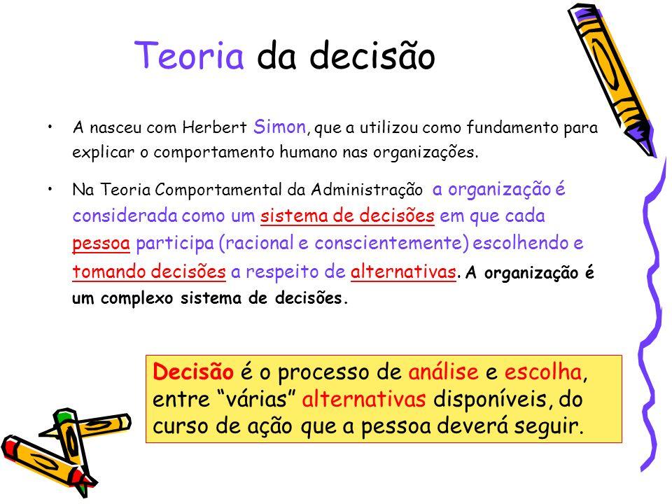 Teoria da decisão A nasceu com Herbert Simon, que a utilizou como fundamento para explicar o comportamento humano nas organizações. Na Teoria Comporta